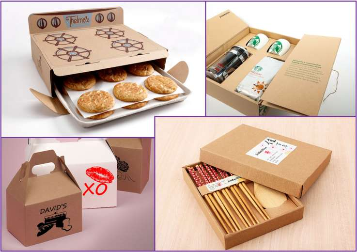 Read more about the article THE BEST METHOD TO GROW YOUR BUSINESS WITH CUSTOM BOX PACKAGING